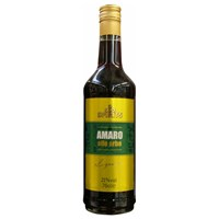 Amaro Spirits